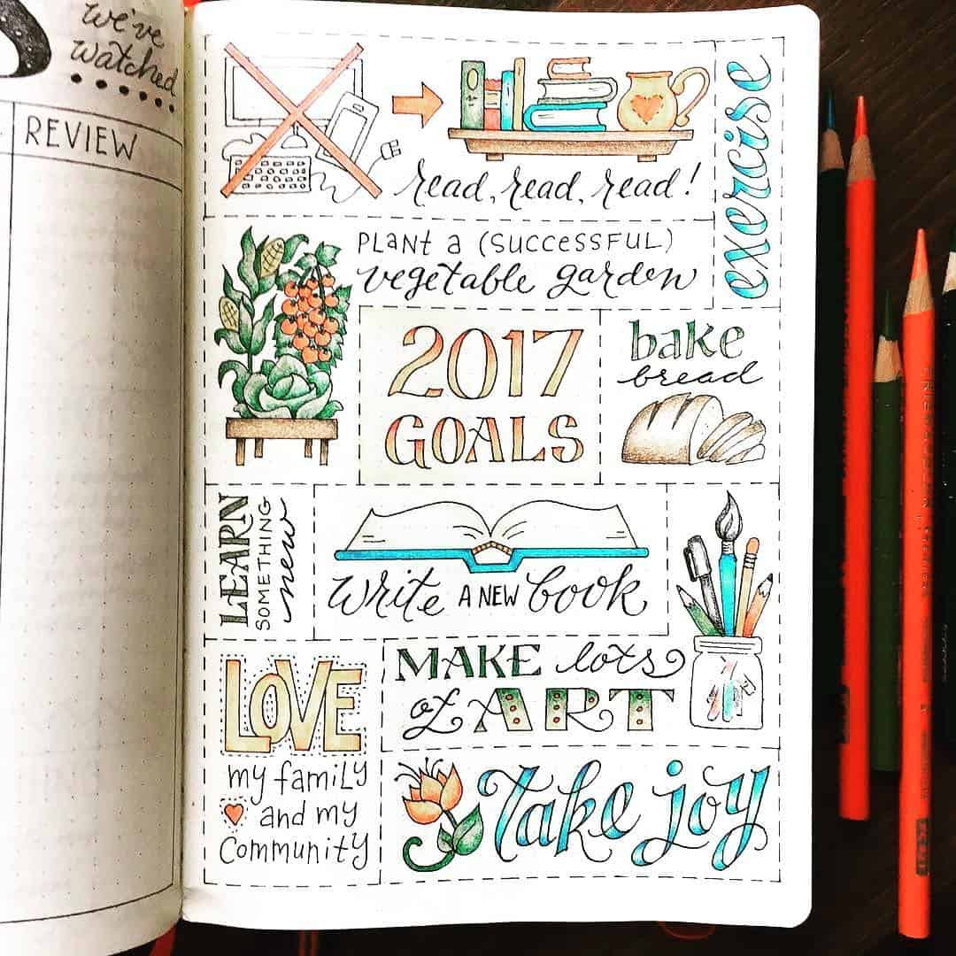 2019 Goals Page Bullet Journal