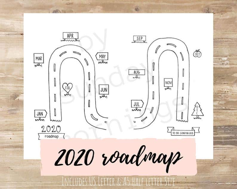 Annual Roadmap Tracker 2019 2020