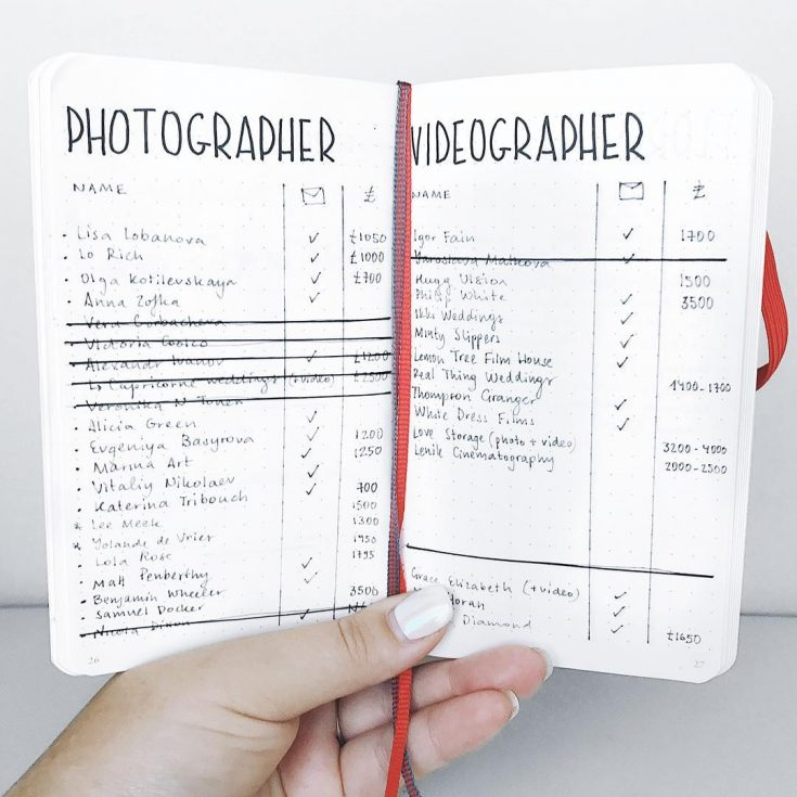 Think about your photographer