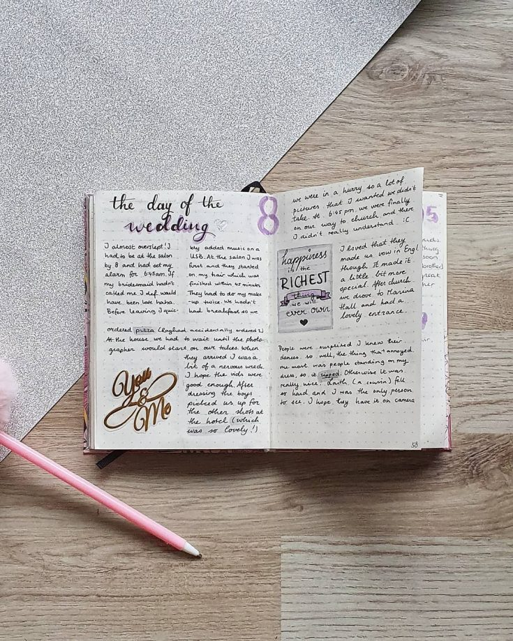 Write about your wedding day