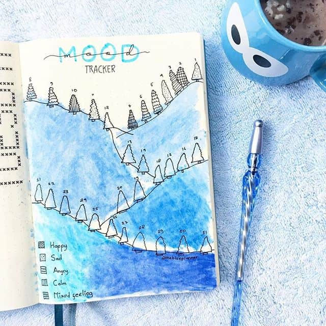 Blue mood tracker forest