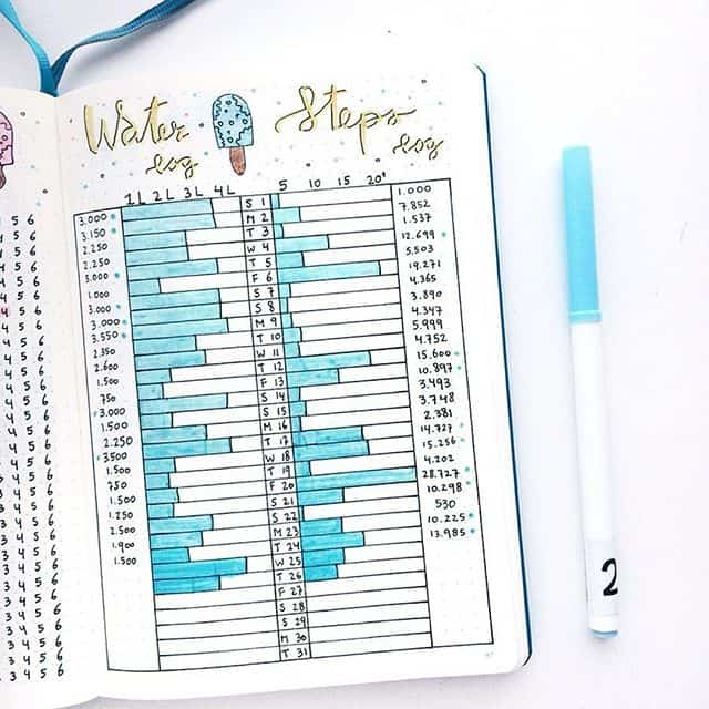 Blue tracker bullet journal