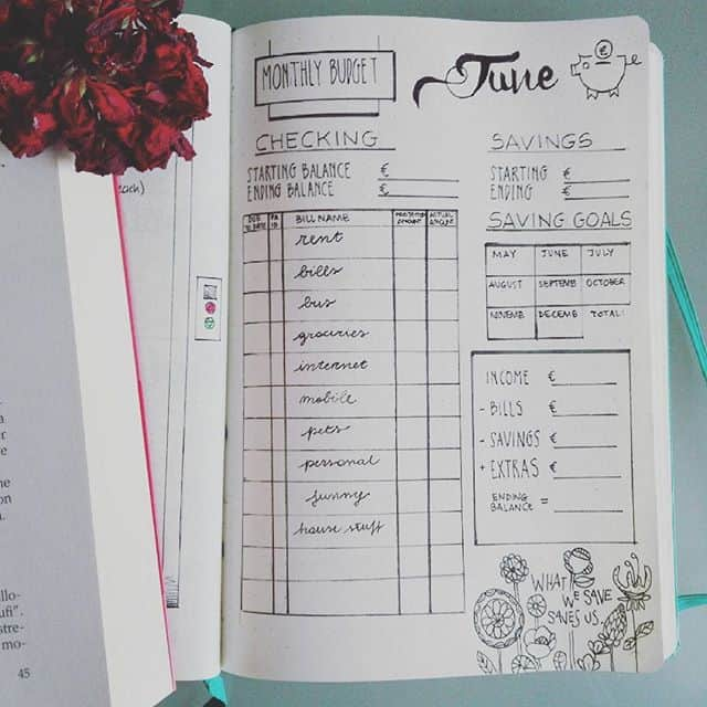 Budget Dashboard Bullet Journal