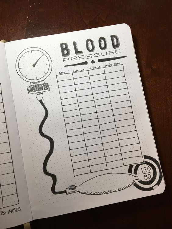 Bullet Journal Blood Pressure Tracking
