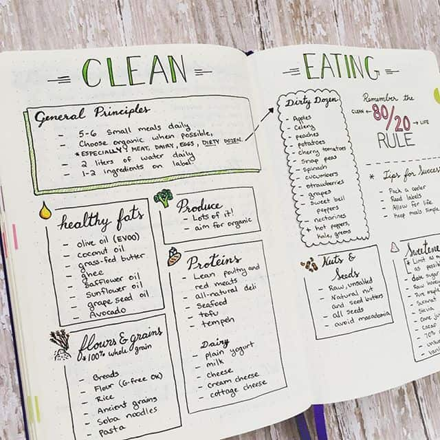 Bullet Journal Clean Eating Spread