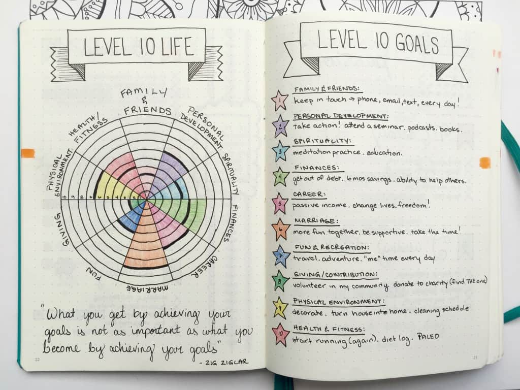 Bullet Journal Level 10 Life Spread