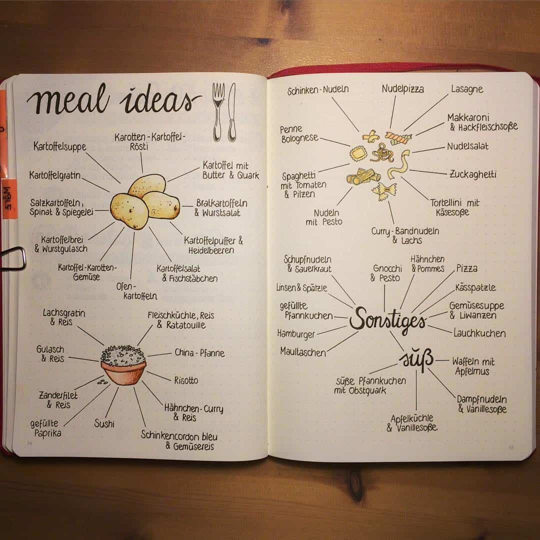 Bullet Journal Meal Ideas Spread