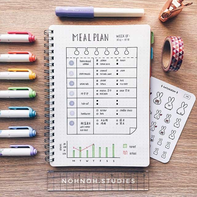 Bullet Journal Meal Plan Spread