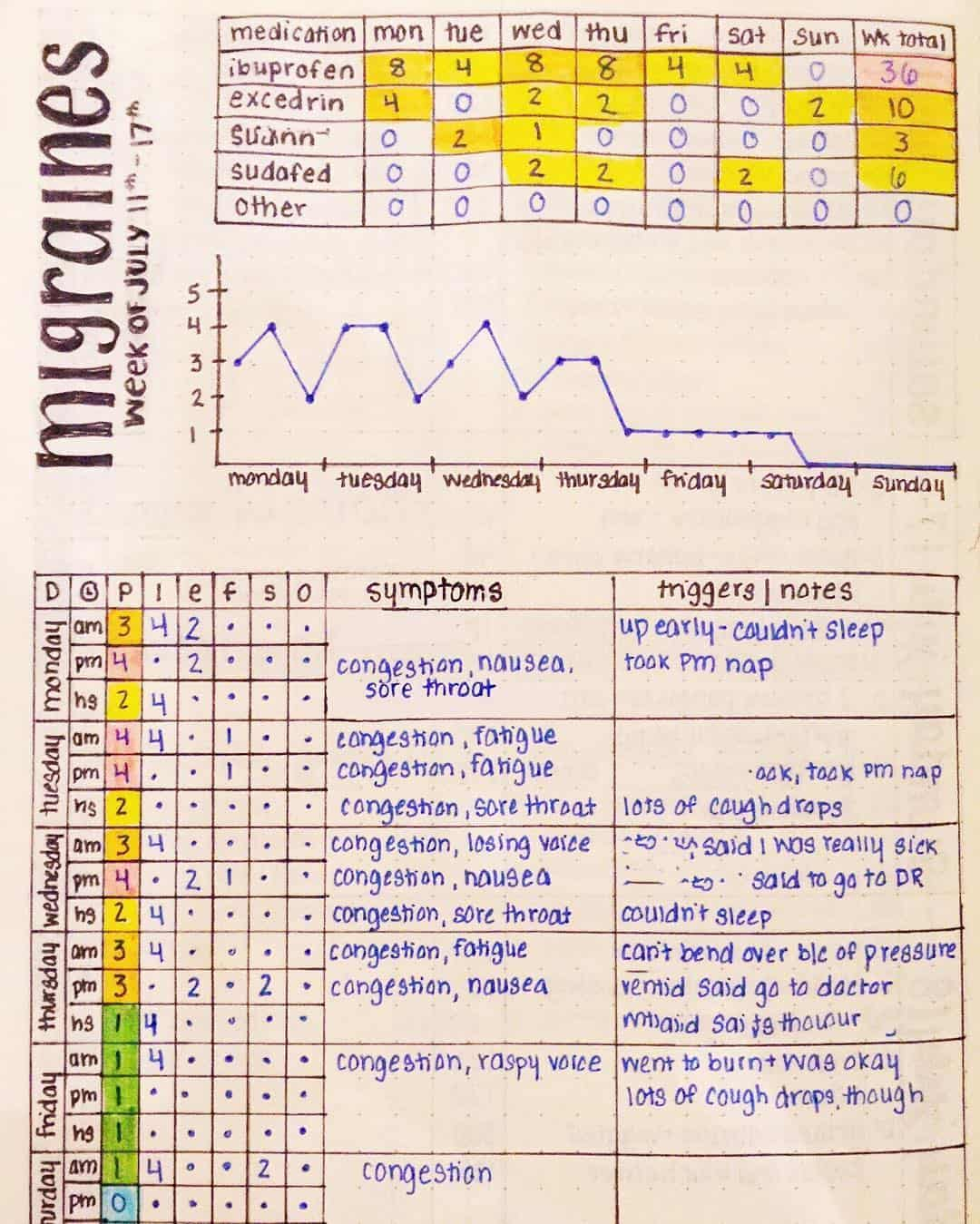 Bullet Journal Migraine Tracker