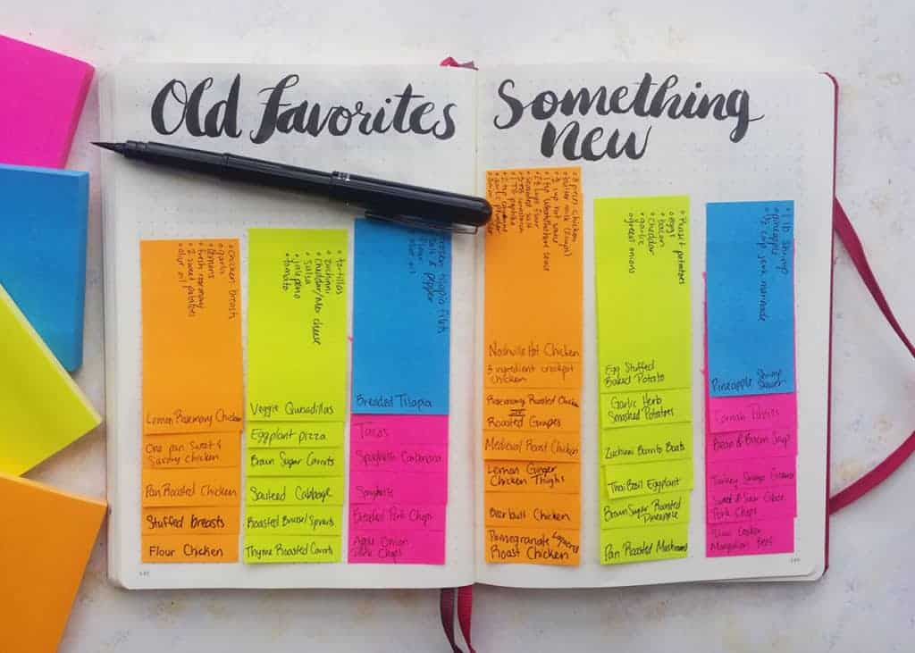 Bullet Journal Recipe Bank Post Its