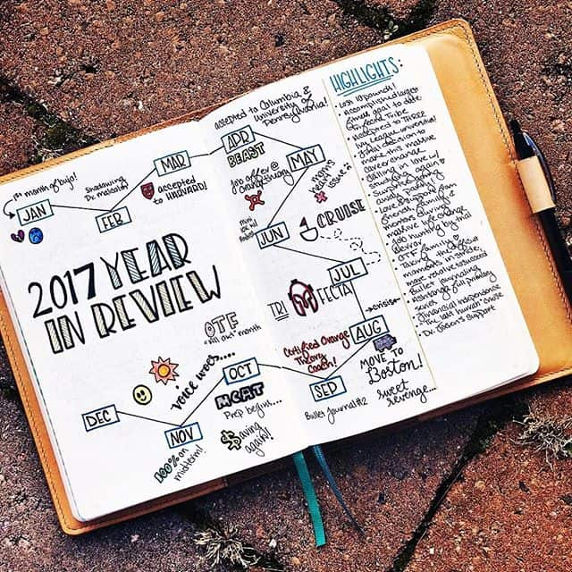 Bullet Journal Year End Review