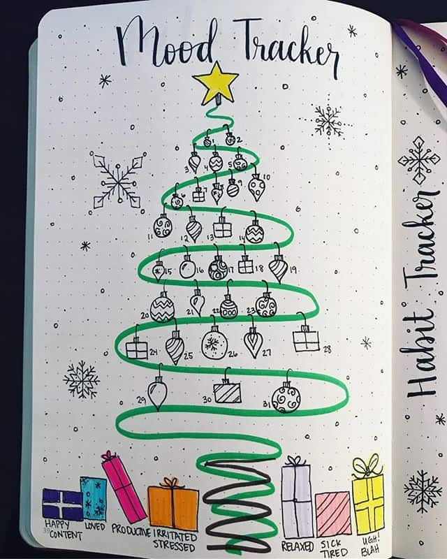 Christmas Tree Baubles Mood Tracker