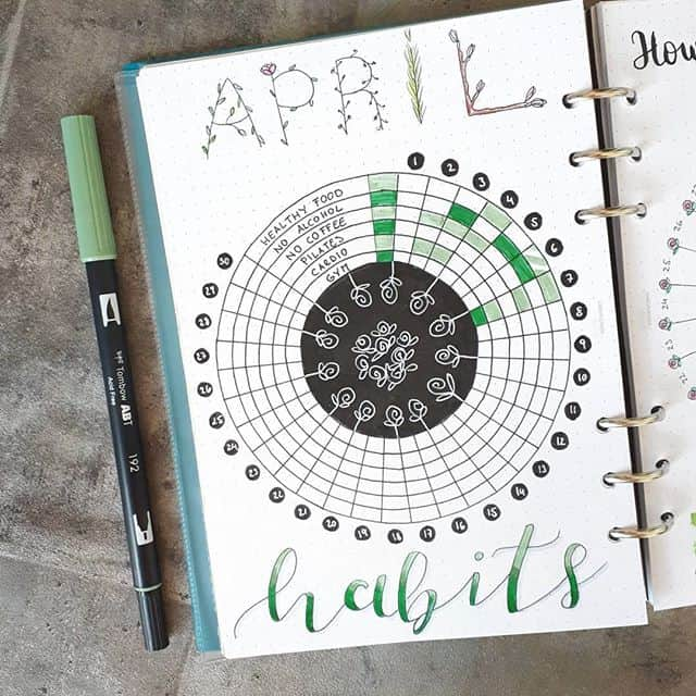 Circular Bullet Journal Habit Tracker with Flowers