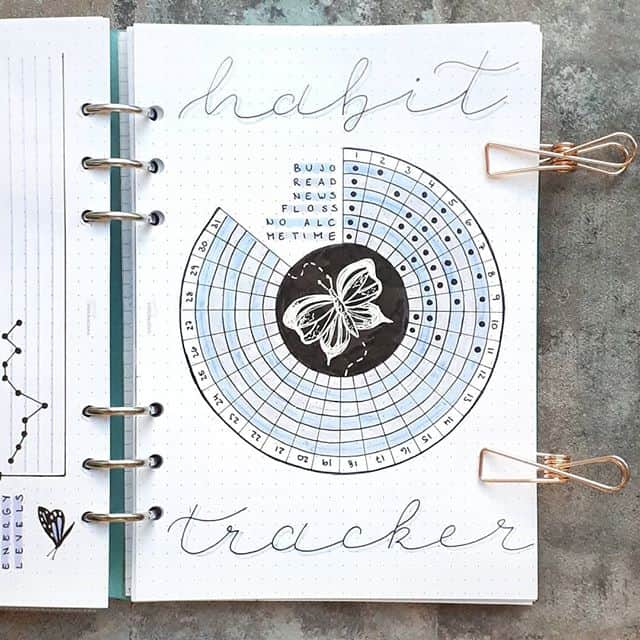 Circular Habit Tracker Layout Spread