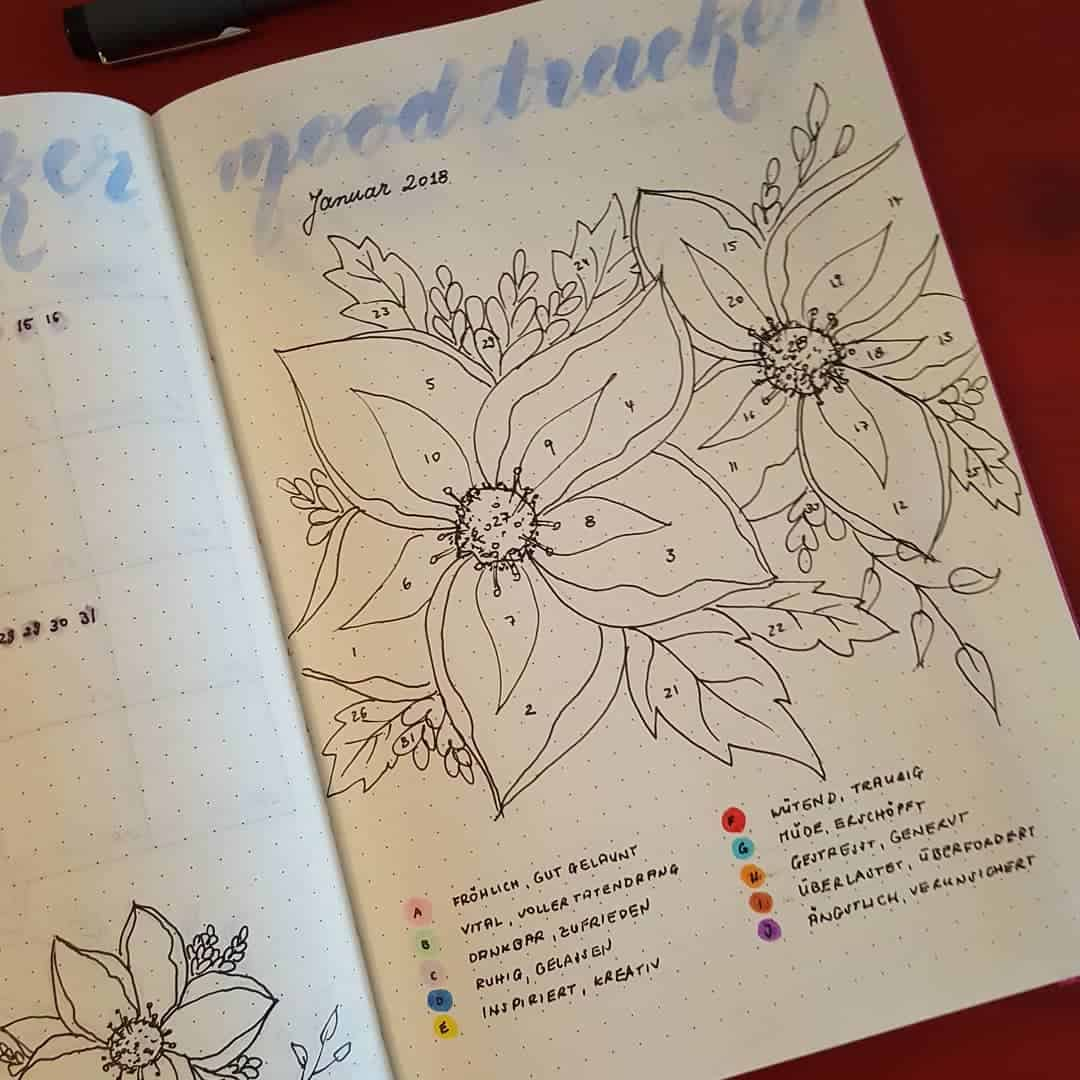 Color by Numbers Mood Tracker