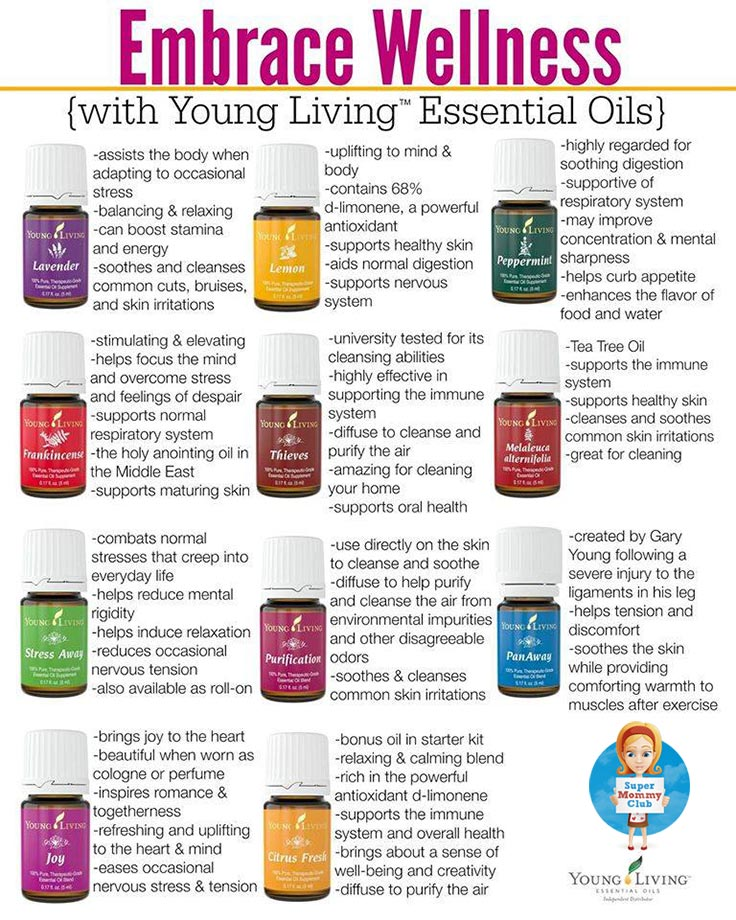 Embrace Wellness - Uses for your Essential Oils