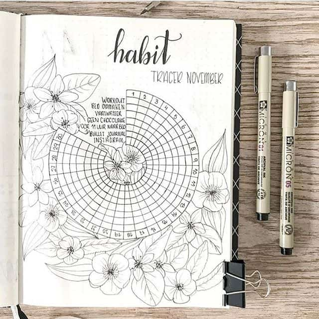 Floral Circular Habit Tracker for Bullet Journal