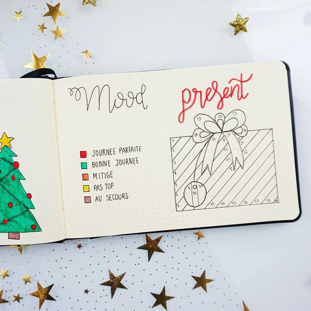 Gift Wrap Mood Tracker