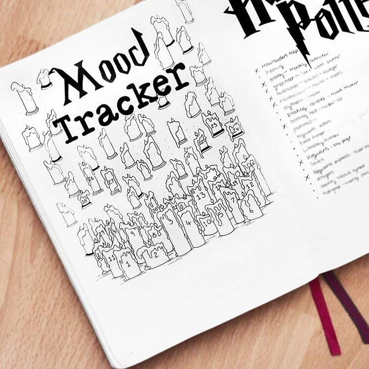 Harry Potter Mood Tracker Floating Candles