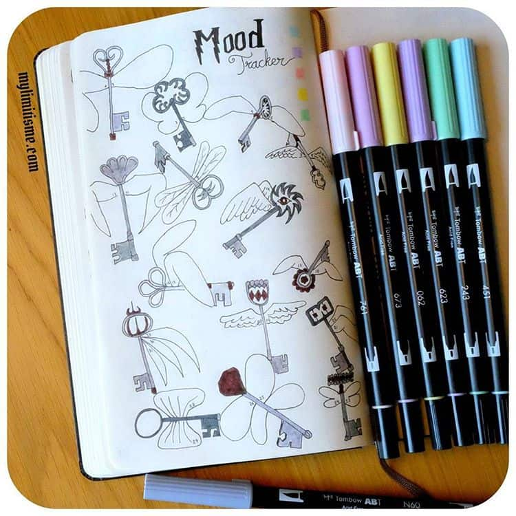 Harry Potter Mood Tracker Flying Keys