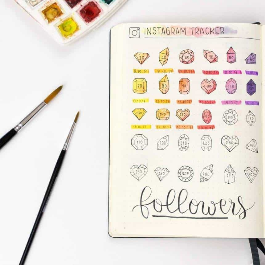 Instagram Tracker Gems