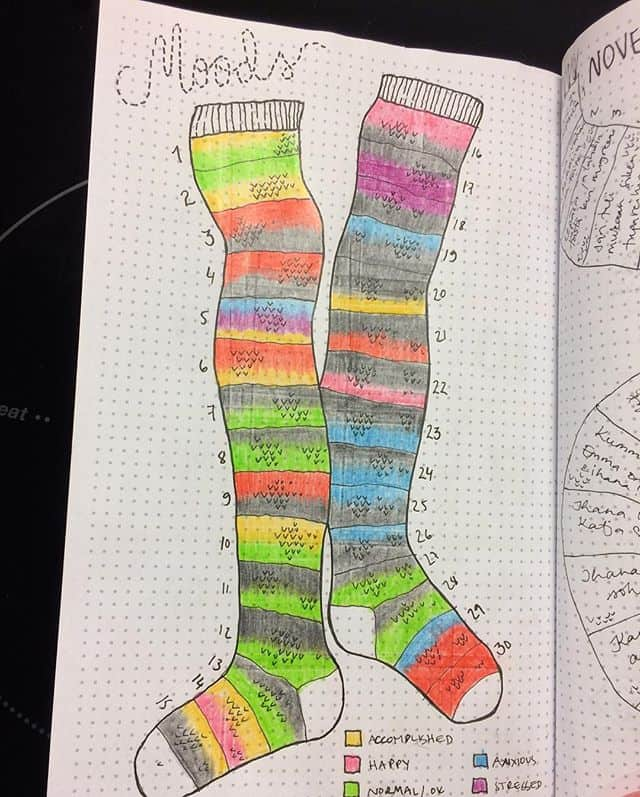 Knee High Socks Mood Tracker