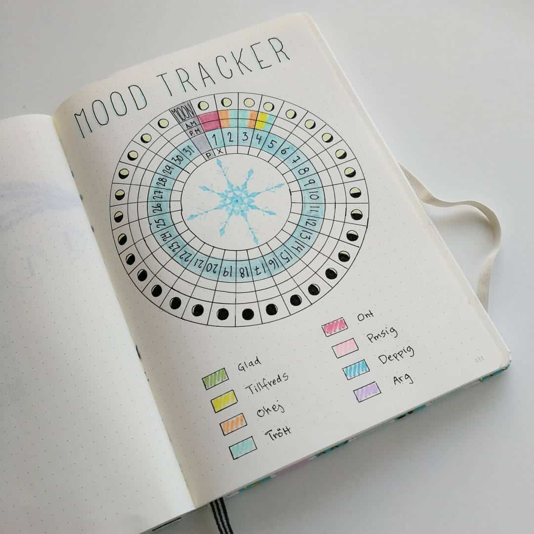bullet journal page ideas, bullet journal weekly spread, Mood Tracker Moon Cycle