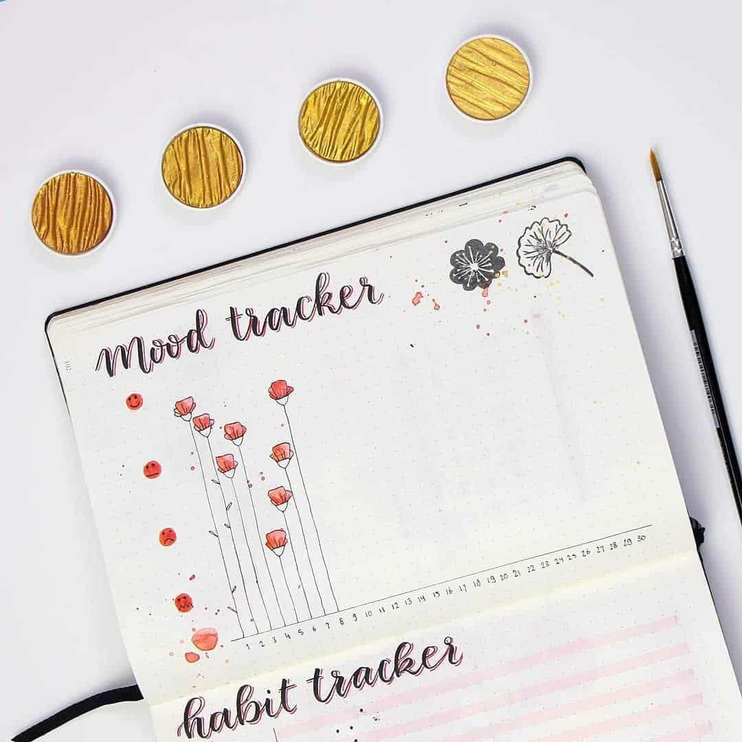 Red mood tracker with flowers
