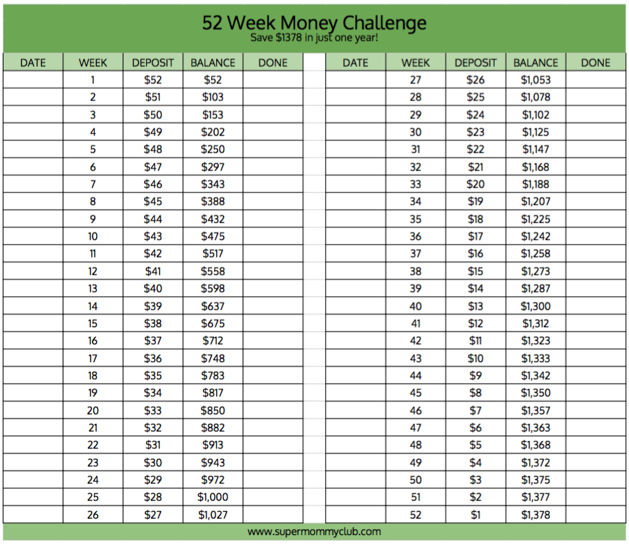 52 week money challenge printable save 1 378 in one year. Black Bedroom Furniture Sets. Home Design Ideas