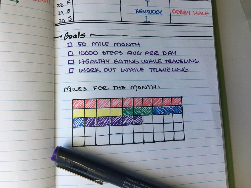 Bullet Journal Running Miles Tracker