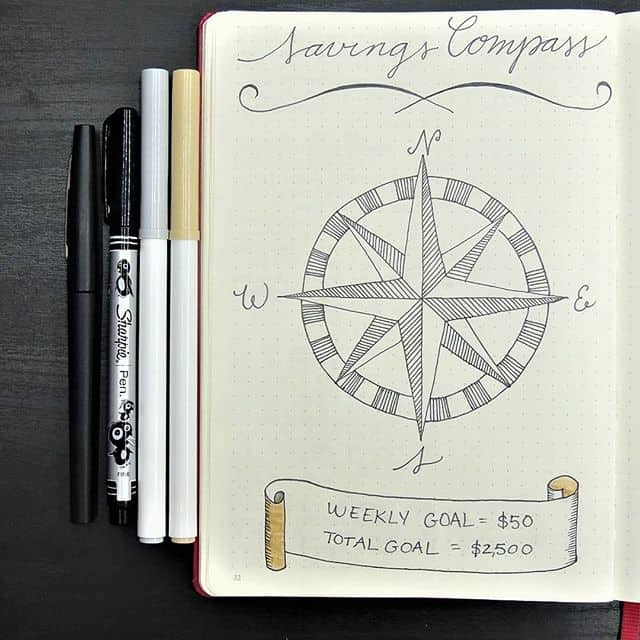 Savings Compass for Your Bullet Journal