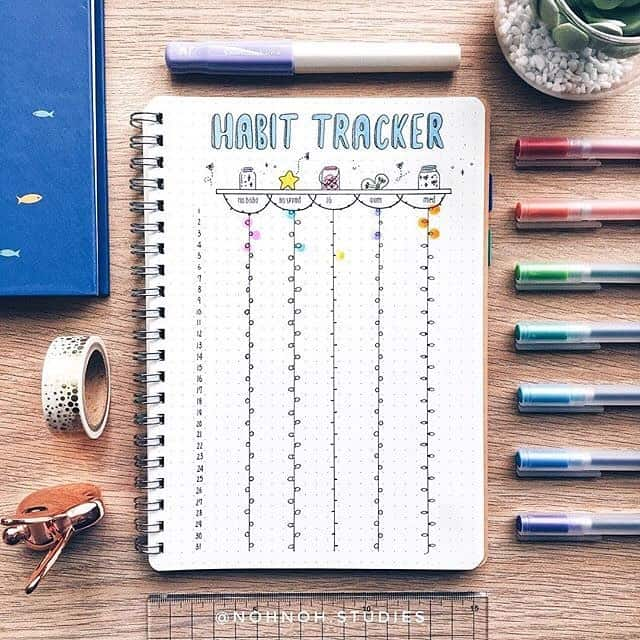 String of Lights Habit Tracker