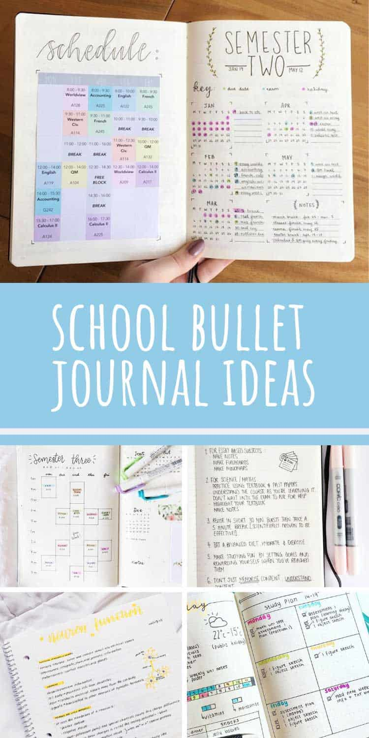 Loving these study bullet journal ideas for school!