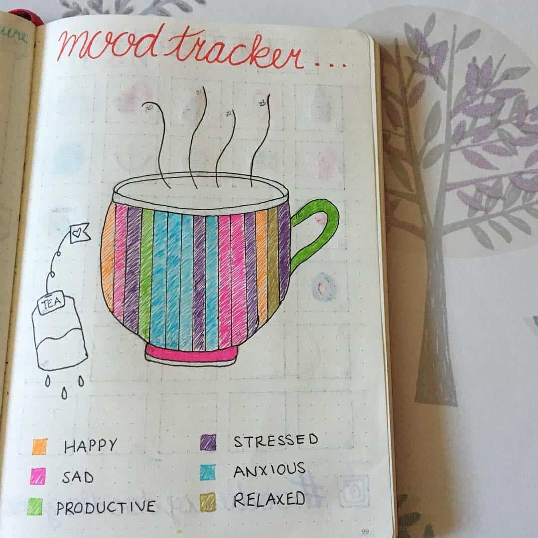 Tea Lover Mood Tracker