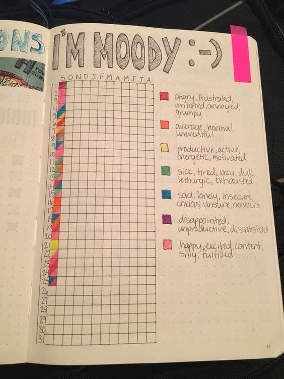 Mood Calendar Bullet Journal : Bullet journal tracker ideas the ultimate list of