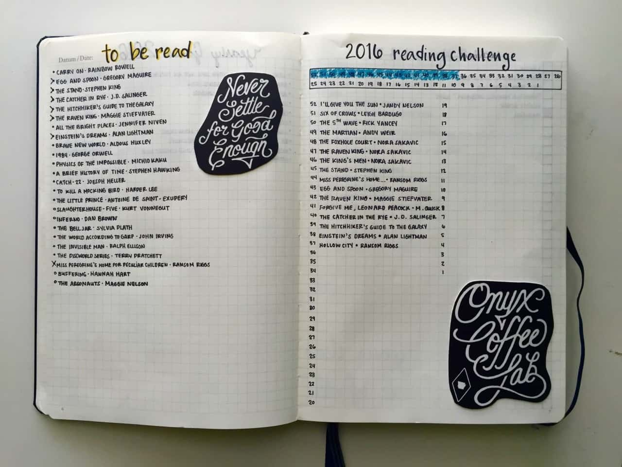 Track your reading challenge in your Bullet Journal