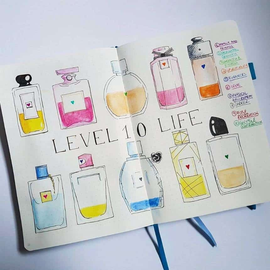 Perfume bottle Level 10 life spread from @pagesanddreams