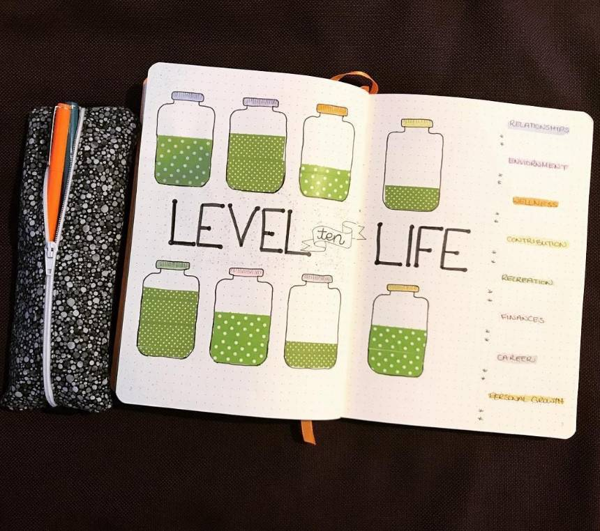 Washi tape level 10 life spread from amazinglymarvelous