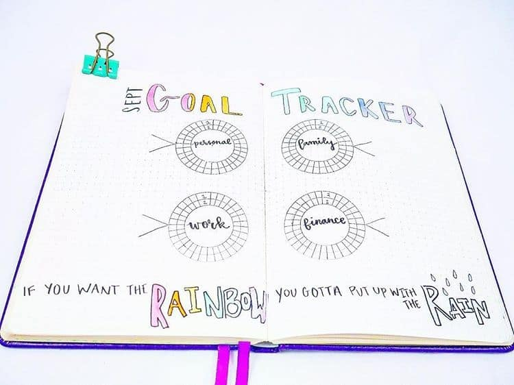 bullet journal pastel goal tracker