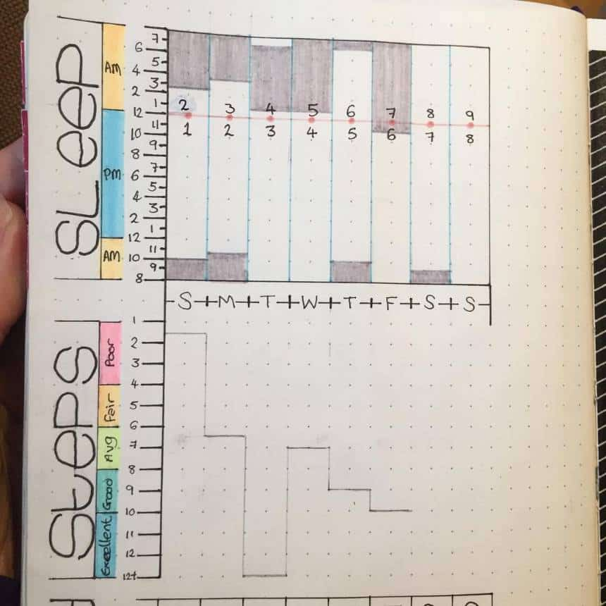 bujo sleep tracker graph