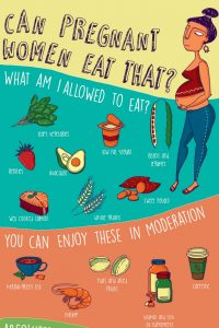 At last! An easy to follow list of what pregnant women can't eat!